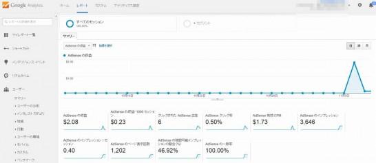 analytics_adsense10