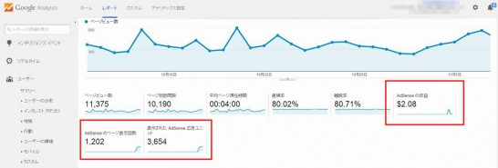 analytics_adsense9
