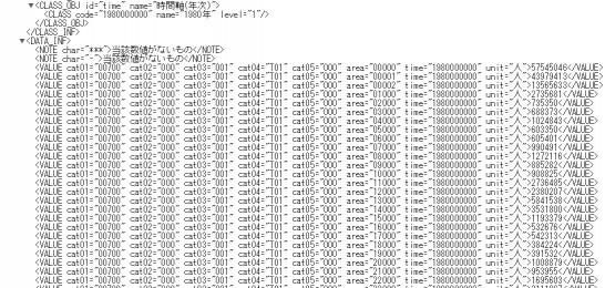 estat_kokusei2