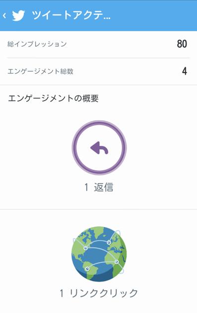 tw_engagement7
