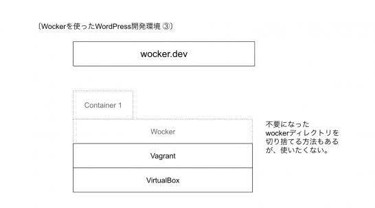 wocker_wp3
