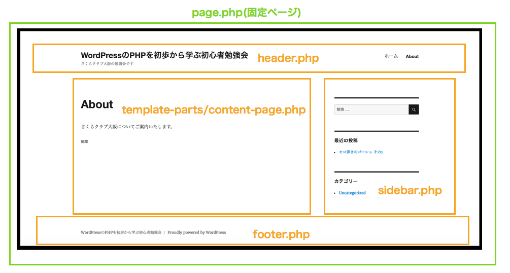 page_php_added