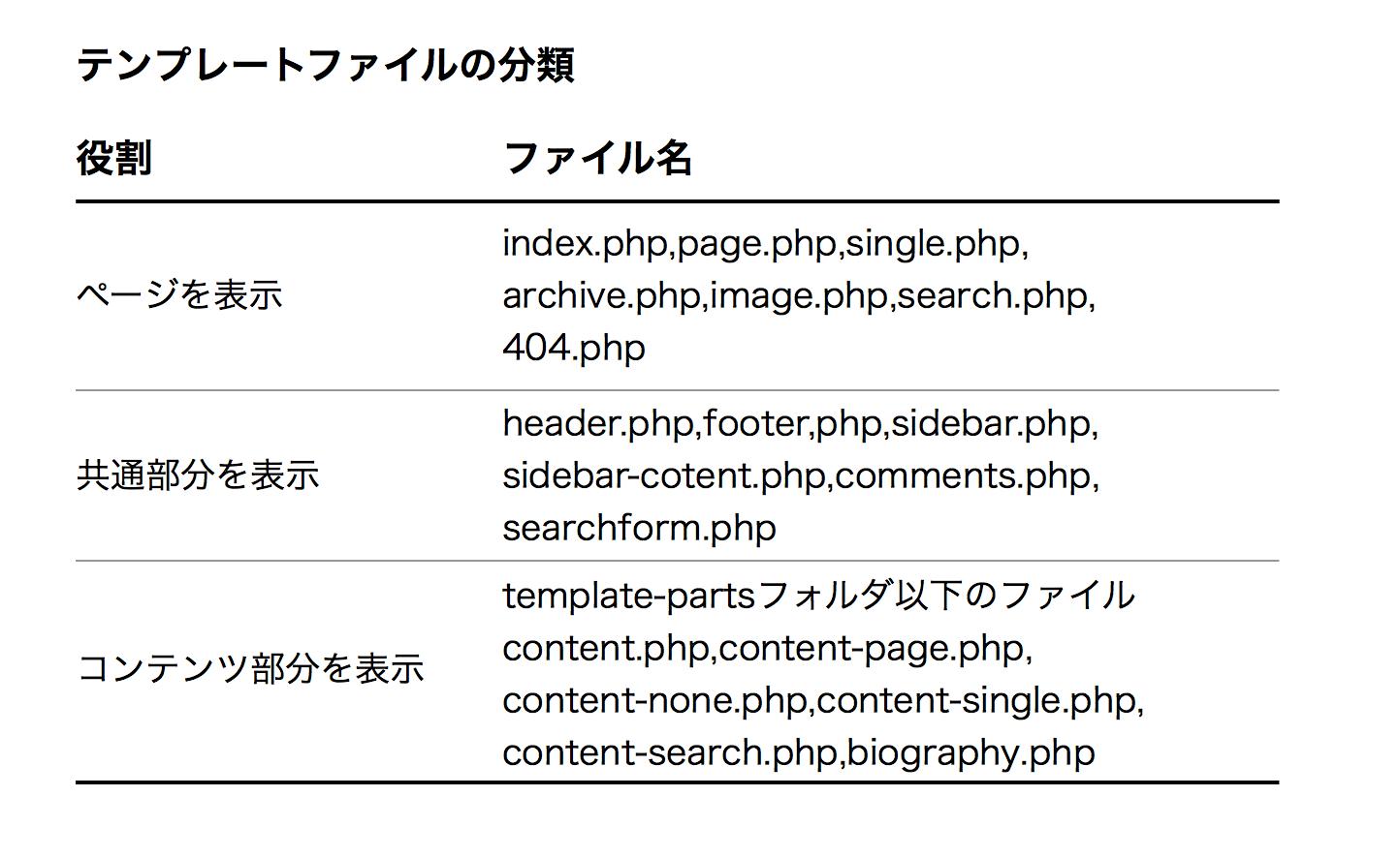 template_file_classification