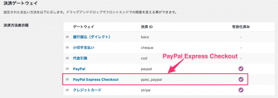 wooccommerce_paypal_expresscehckout_6