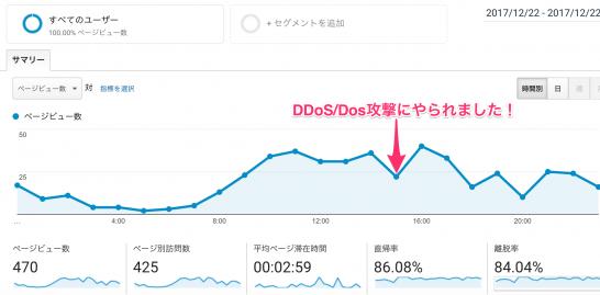 sakuravps_ddos_dos_attack_countermeasure_0_1