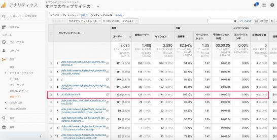 google_analytics_referler_spam_2