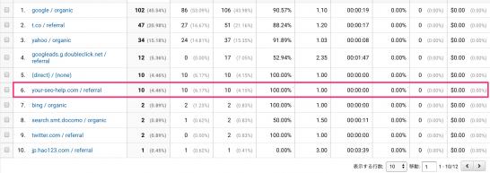 google_analytics_referrer_spam_2_1