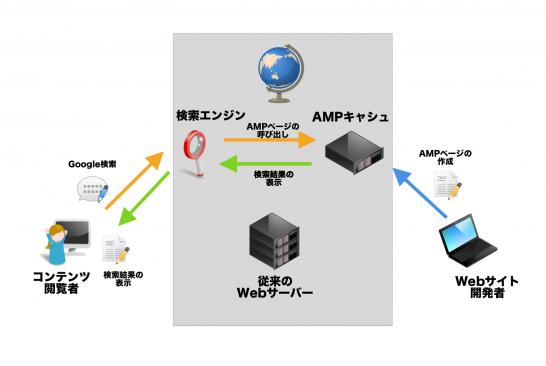 amp_cache_3